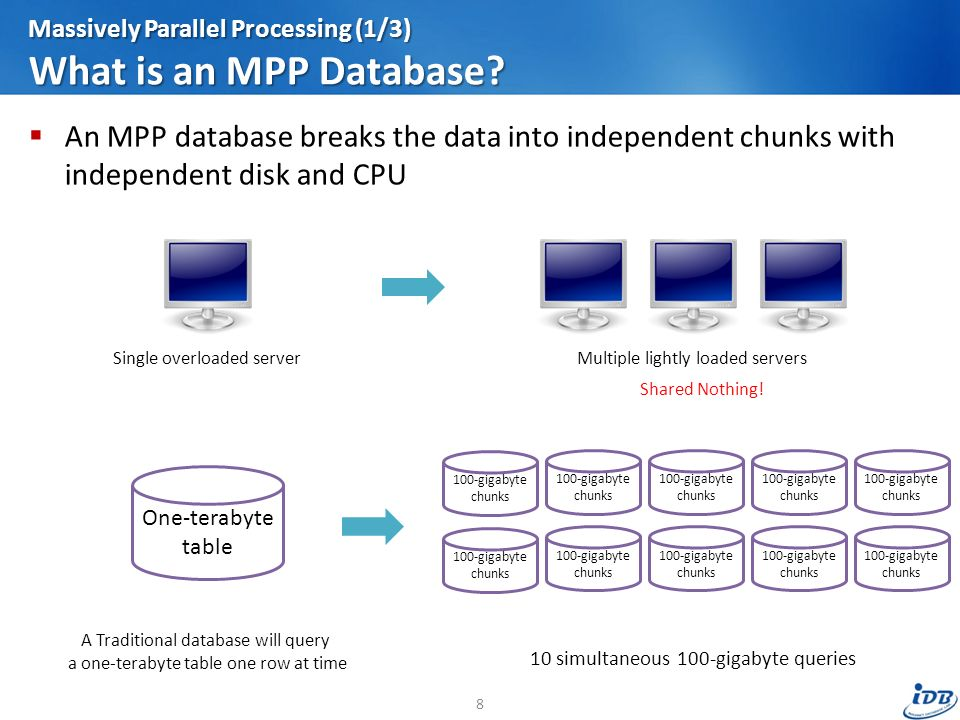massively parallel processing 13 what is an mpp database