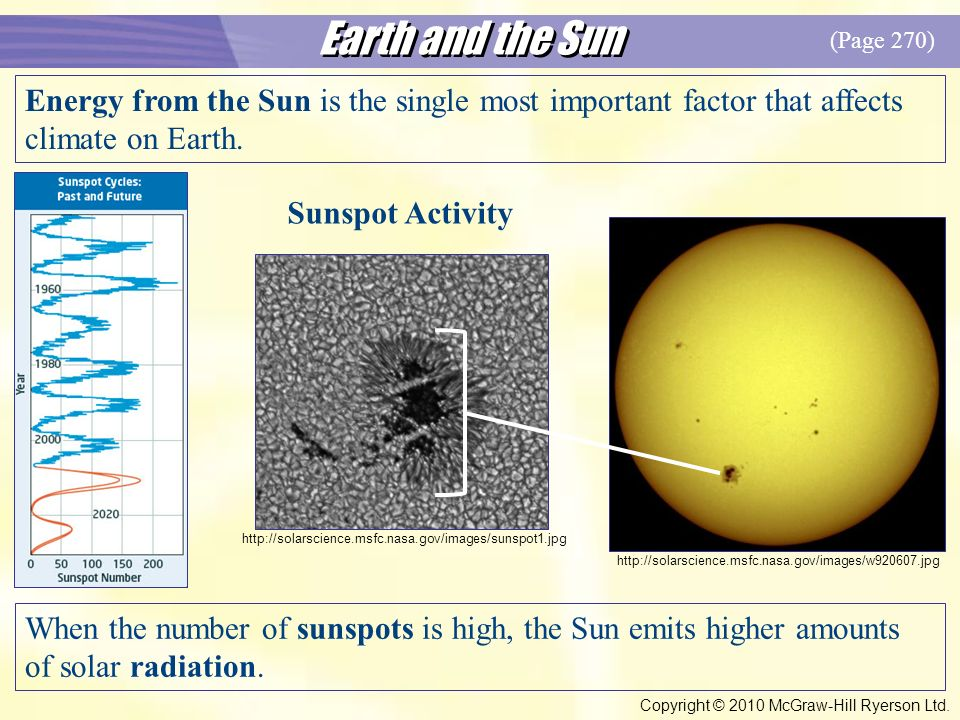 Earth and the Sun (Page 270) Energy from the Sun is the single most important factor that affects climate on Earth.