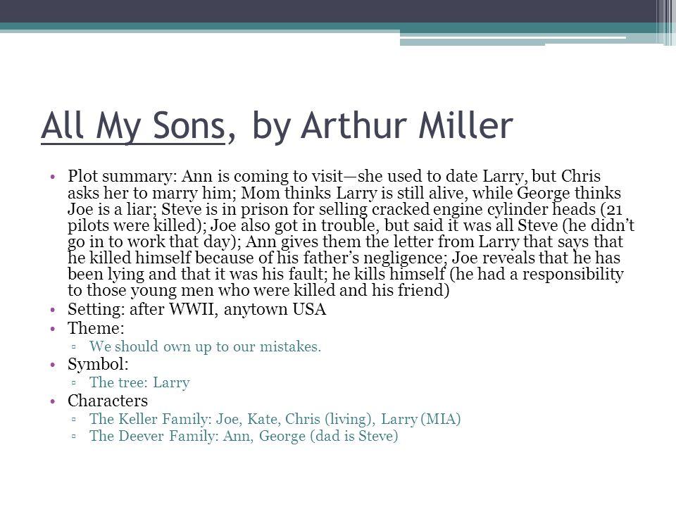all my sons plot summary