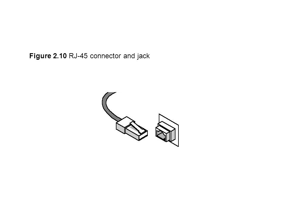Figure 2.10 RJ-45 connector and jack