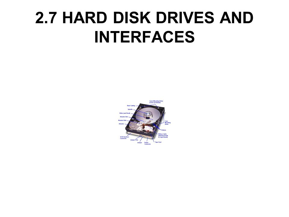 2.7 HARD DISK DRIVES AND INTERFACES