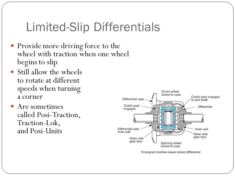 Differentials and Drive Axles - ppt video online download