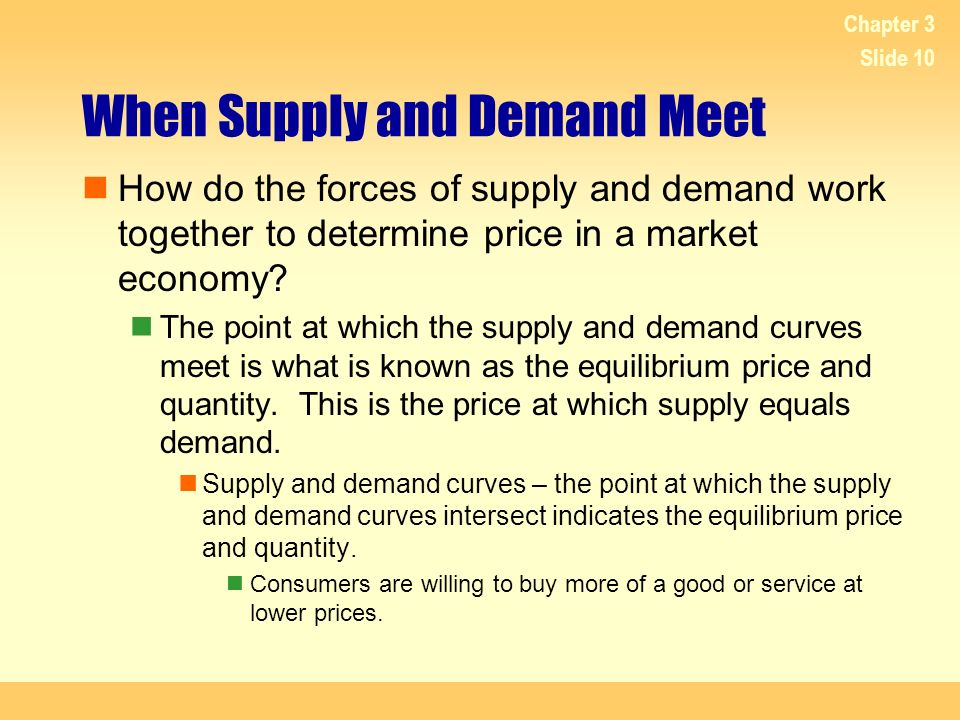 When Supply and Demand Meet