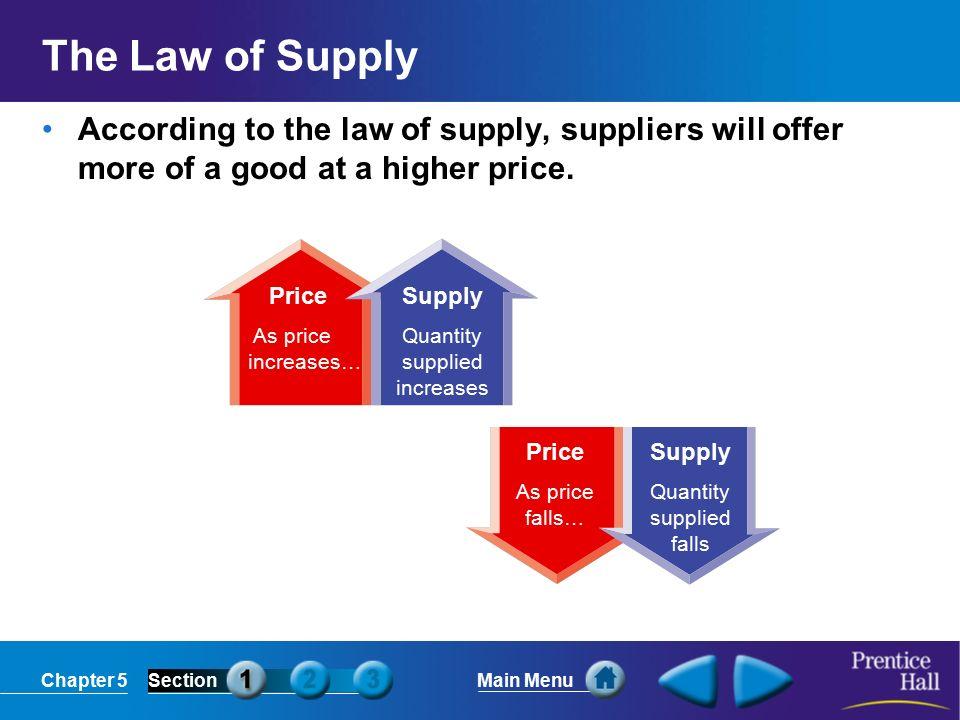 Understanding Supply: Quick Quiz - ppt video online download