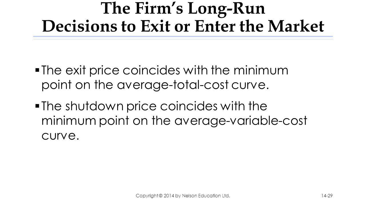 how to calculate exit price in long run