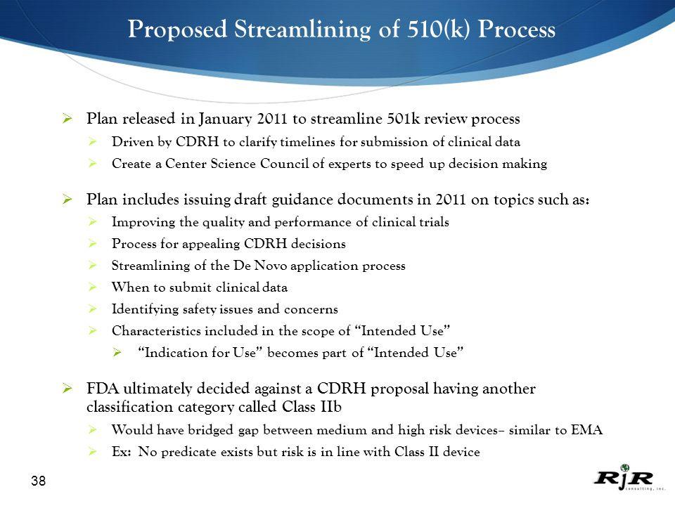 NIH-DAIDS/MRB/IPCP Medical Device & Microbicide Regulatory Training