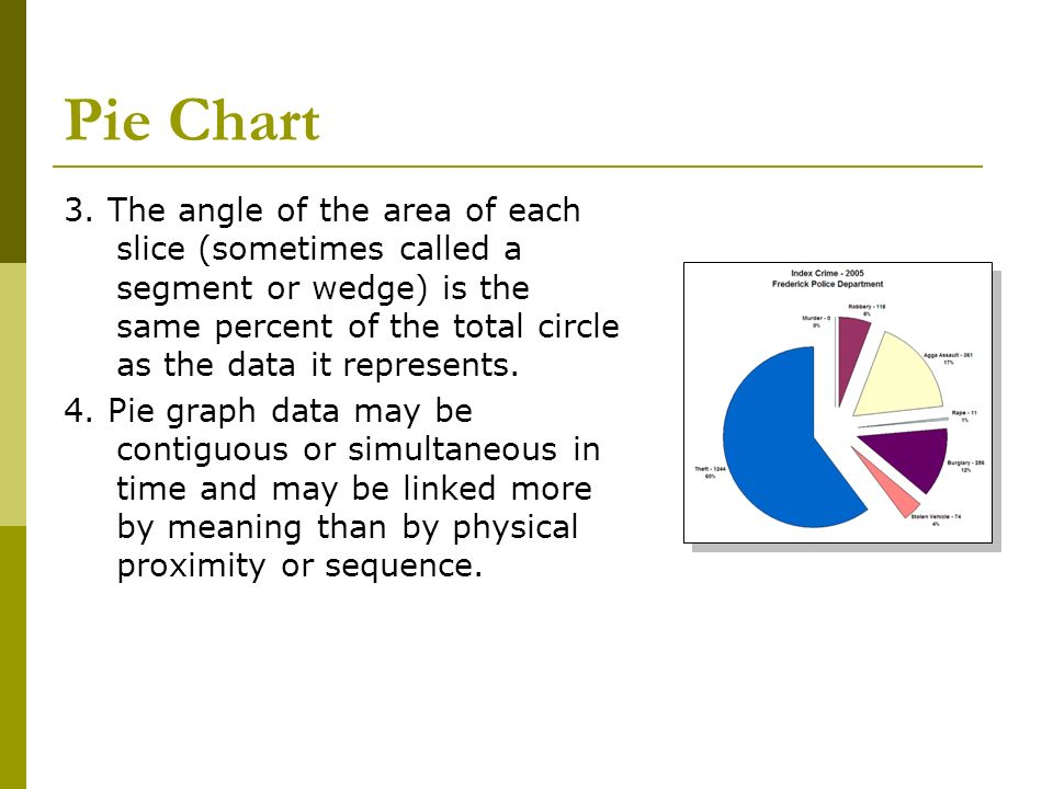 Charts And Graphs V Ppt Video Online Download