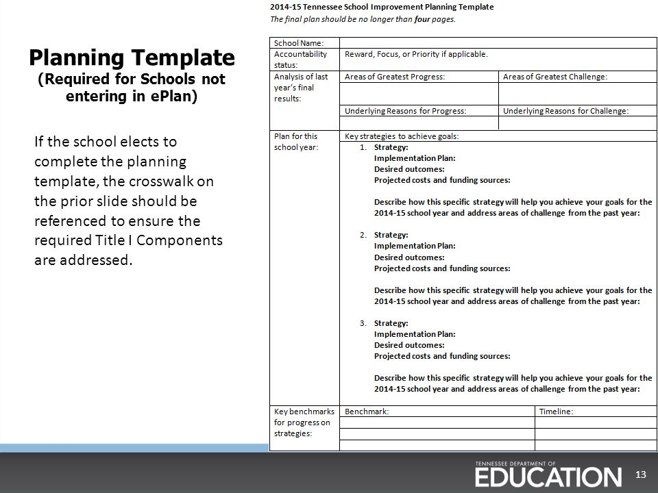 ePlan School-level Planning - ppt download