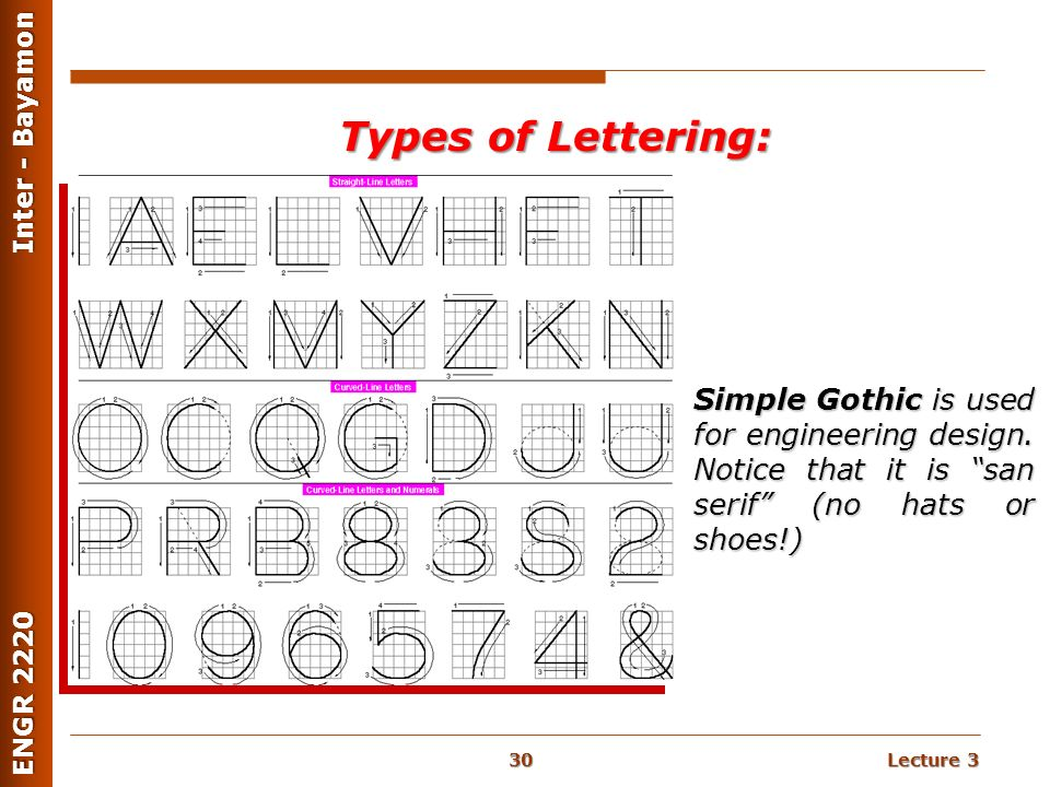 Types Of Lettering Simple Gothic Is Used For Engineering Design