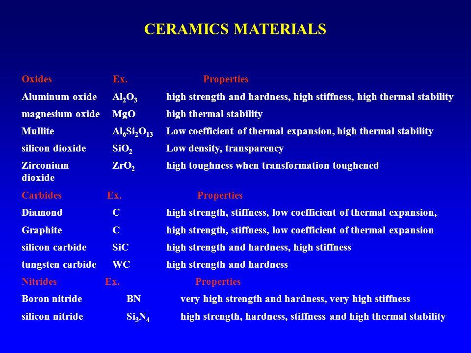 Ceramics Materials Ppt Video Online Download