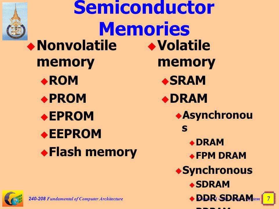 Chapter 4 ระบบหน่วยความจำ The Memory System - ppt video