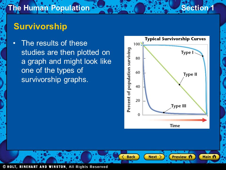 Survivorship The results of these studies are then plotted on a graph and might look like one of the types of survivorship graphs.