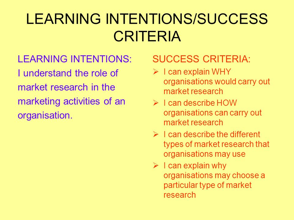 LEARNING INTENTIONS/SUCCESS CRITERIA
