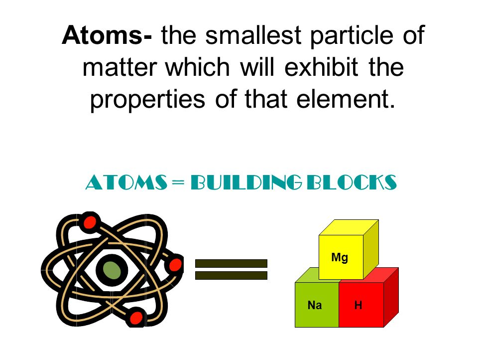 Atomic Theory Atomic Structure Atoms The Building Blocks