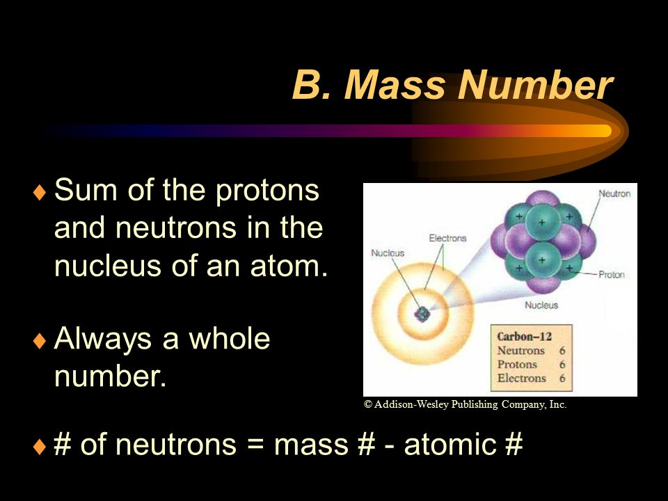 B. Mass Number Sum of the protons and neutrons in the nucleus of an atom. © Addison-Wesley Publishing Company, Inc.