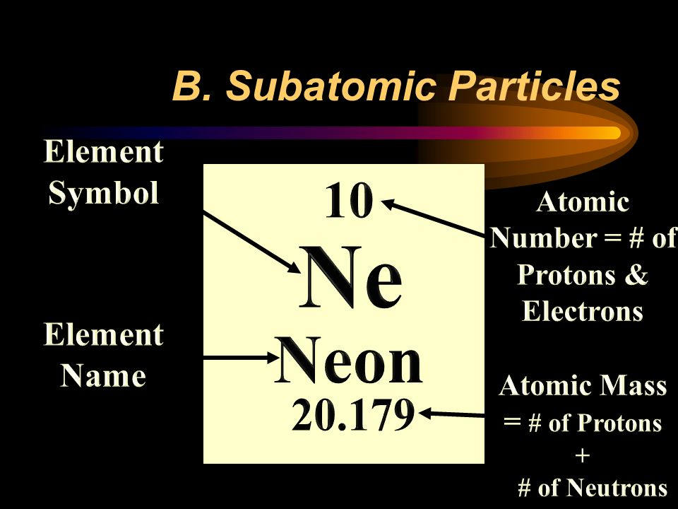 Atomic Number = # of Protons & Electrons Atomic Mass = # of Protons