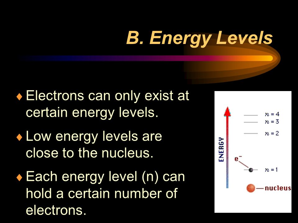 B. Energy Levels Electrons can only exist at certain energy levels.