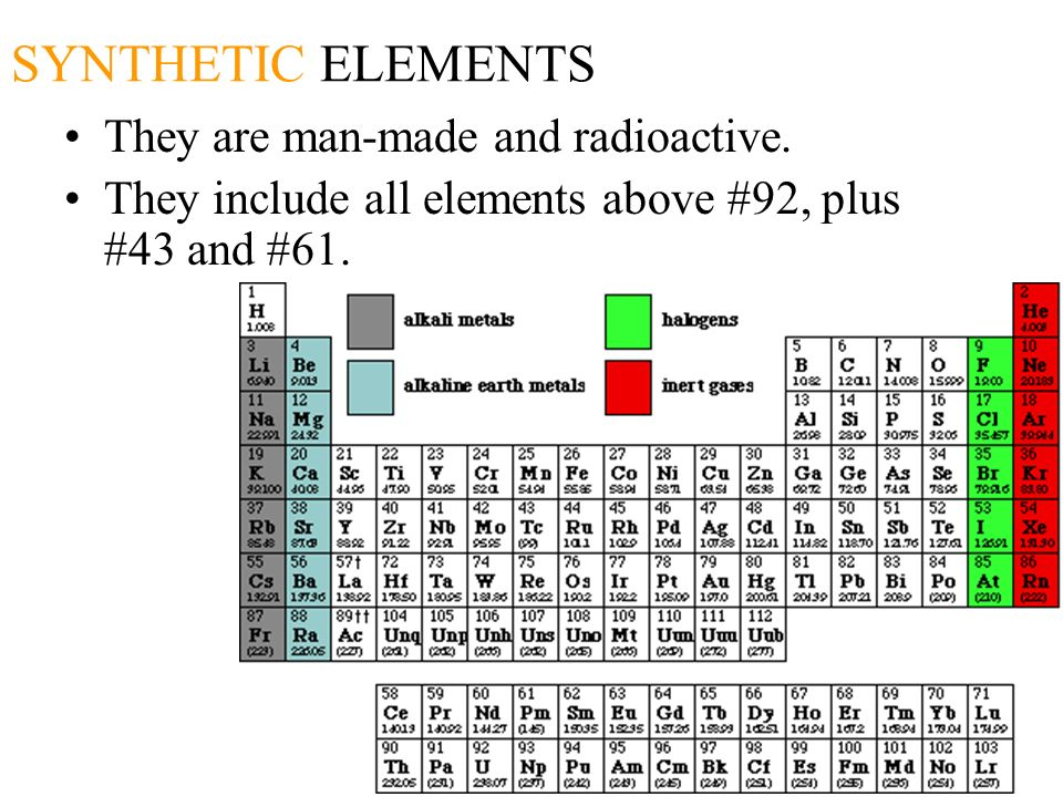 Atoms And The Periodic Table Chapter Three Ppt Video Online Download