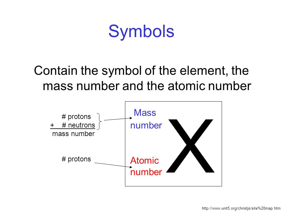 Subatomic Particles Atomic Number And Atomic Mass Ppt Video