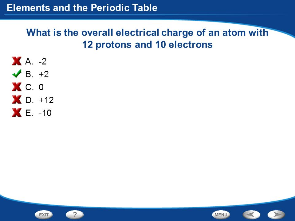 Table of contents introduction to atoms organizing the elements what is the overall electrical charge of an atom with 12 protons and 10 electrons urtaz Gallery