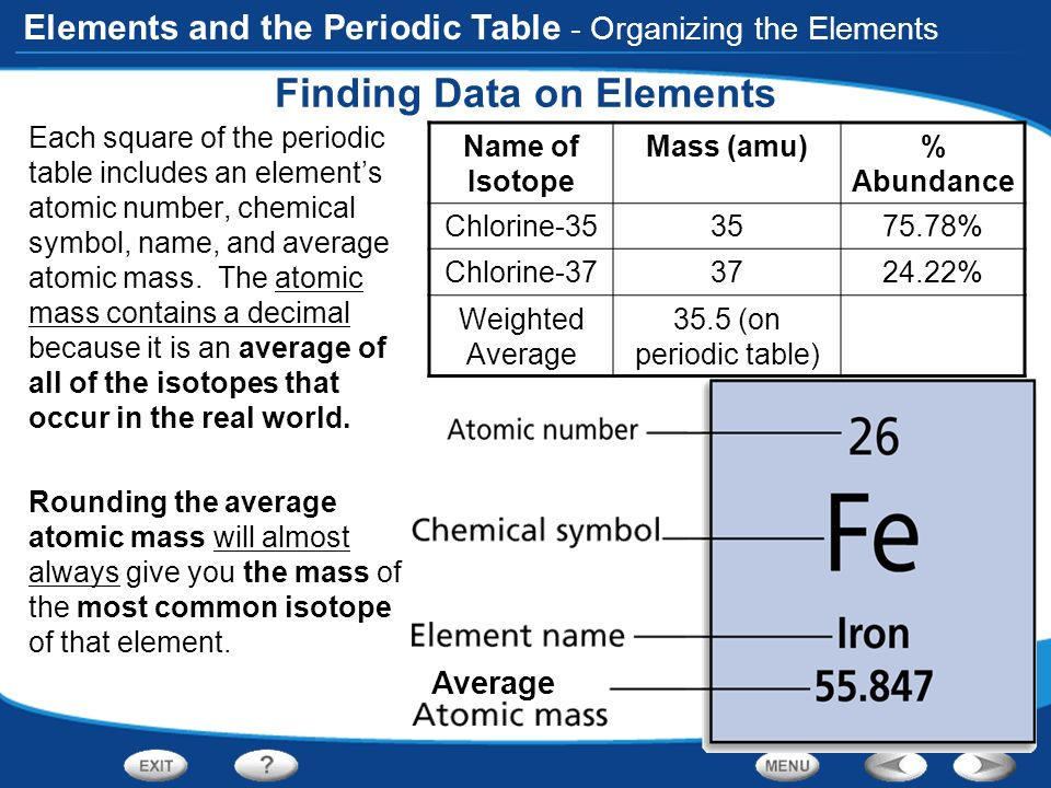 Table Of Contents Introduction To Atoms Organizing The Elements