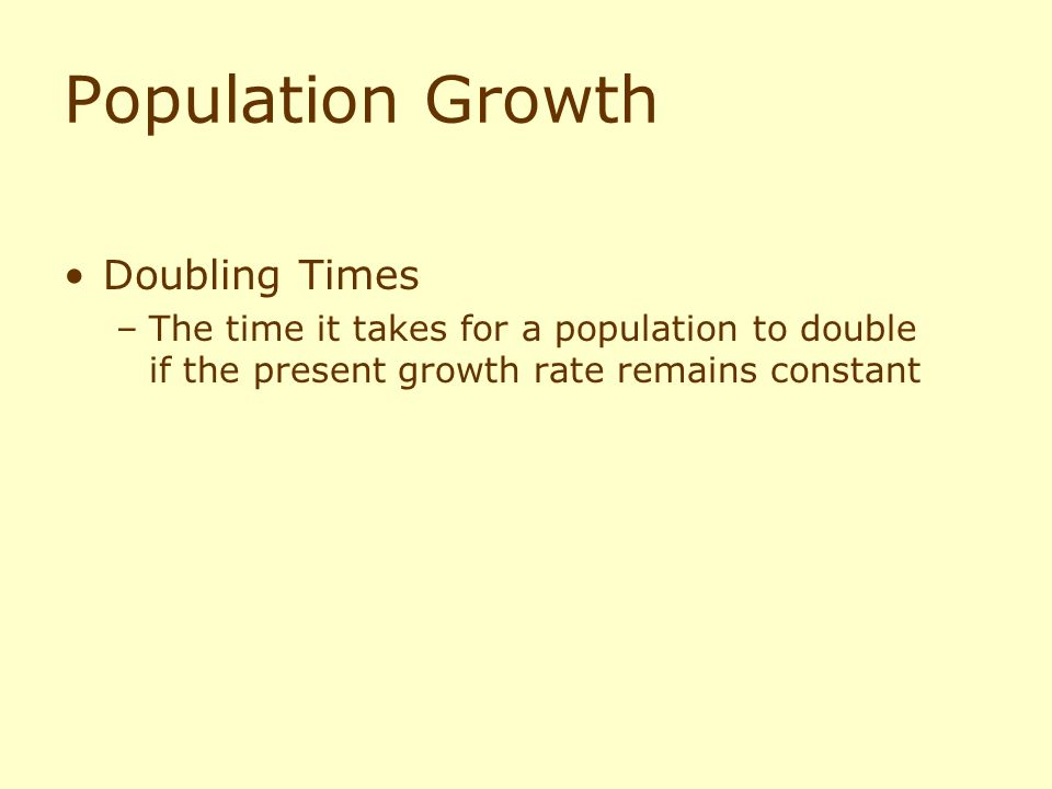 Population Growth Doubling Times