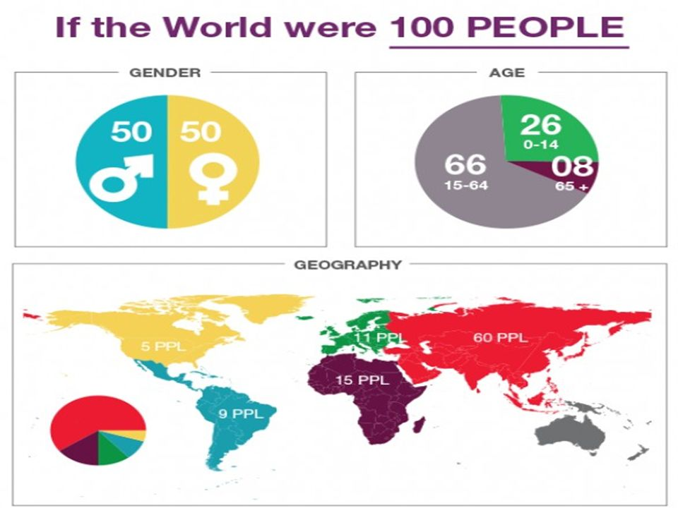 Human Geography 9eHuman Geography 10e