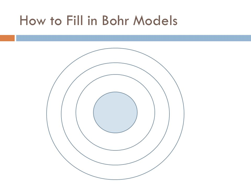 Empty Bohr Model Worksheet Worksheet Free Printable Worksheets