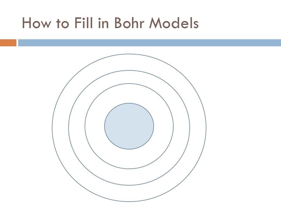 Empty Bohr Model Worksheet Worksheet Free Printable Worksheets