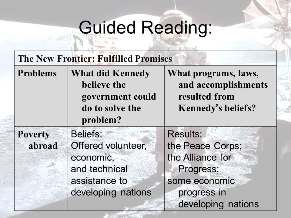 the new frontier and the great society ppt video online download rh slideplayer com section 1 guided reading and review the new frontier answers Guided Reading Table