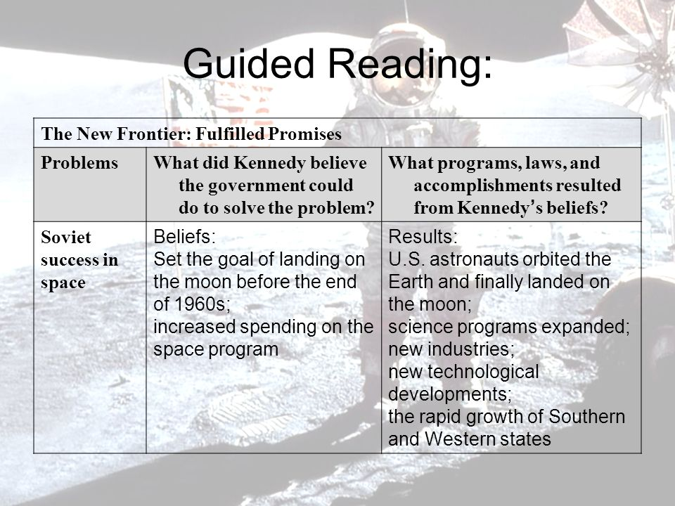 the new frontier and the great society ppt video online download rh slideplayer com Guided Reading Books guided reading activity lesson 1 the new frontier answers