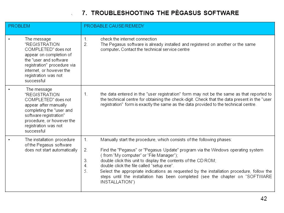 Manuale Software Pegasus 2 4 X  R 3-ENG - DATE: - ppt download