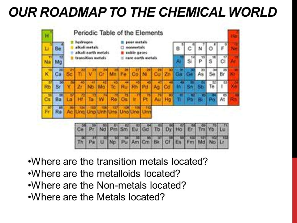 Unit 5 the periodic table ppt download 15 our roadmap to the chemical world where are the transition metals located urtaz Images