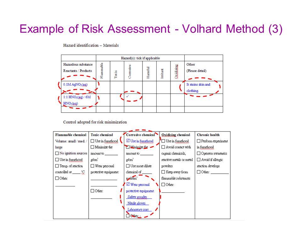 About Risk Assessment Sophia CHENG 3 Nov ppt video online download