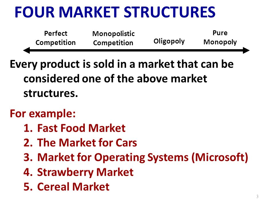 components of market structure