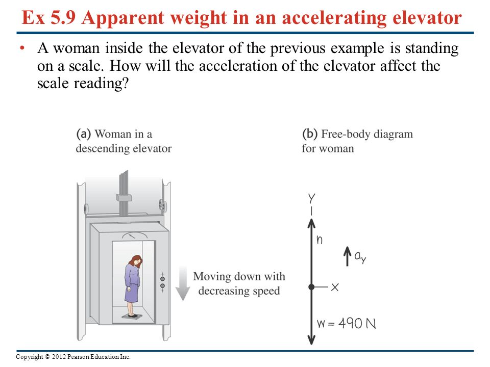 "apparent weight Weight & weightlessness worksheet your weight is the force of earth's gravity acting on you your apparent weight is the weight you ""feel""  note: weight and apparent weight are scalar quantities, the magnitude of f g and f n 2 2jerry is in an elevator that is accelerating upward at 25 m/s  his mass is 82 kg."