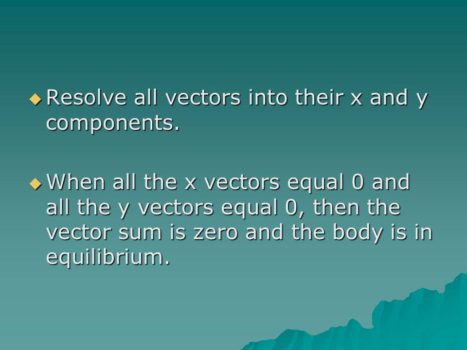 Resolve all vectors into their x and y components.