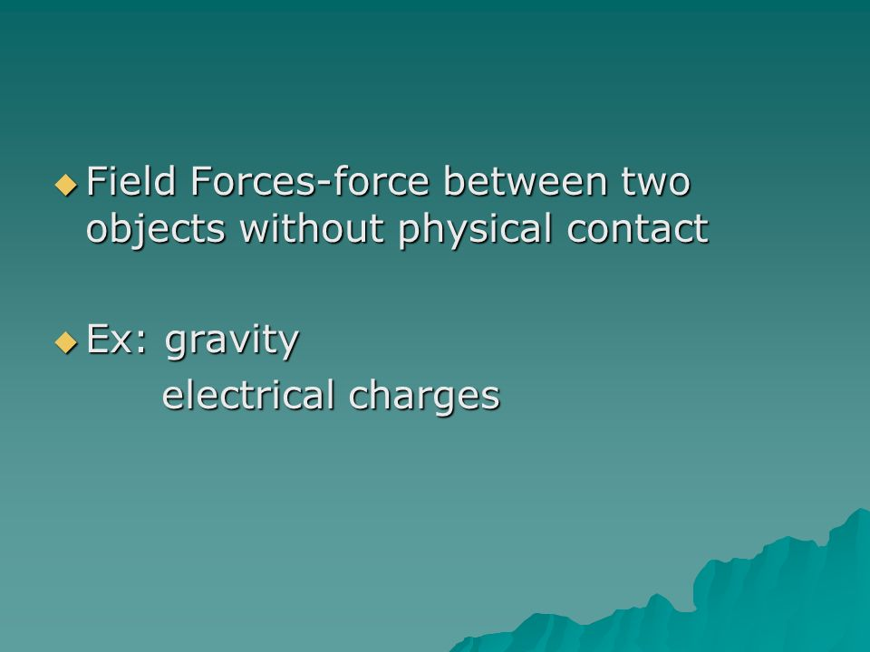 Field Forces-force between two objects without physical contact