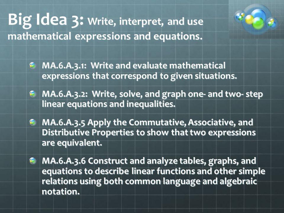 6th Grade Big Idea 3 Teacher Quality Grant. - ppt download