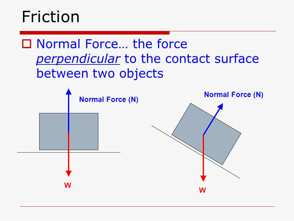 Friction Normal Force… the force perpendicular to the contact surface between two objects. Normal Force (N)