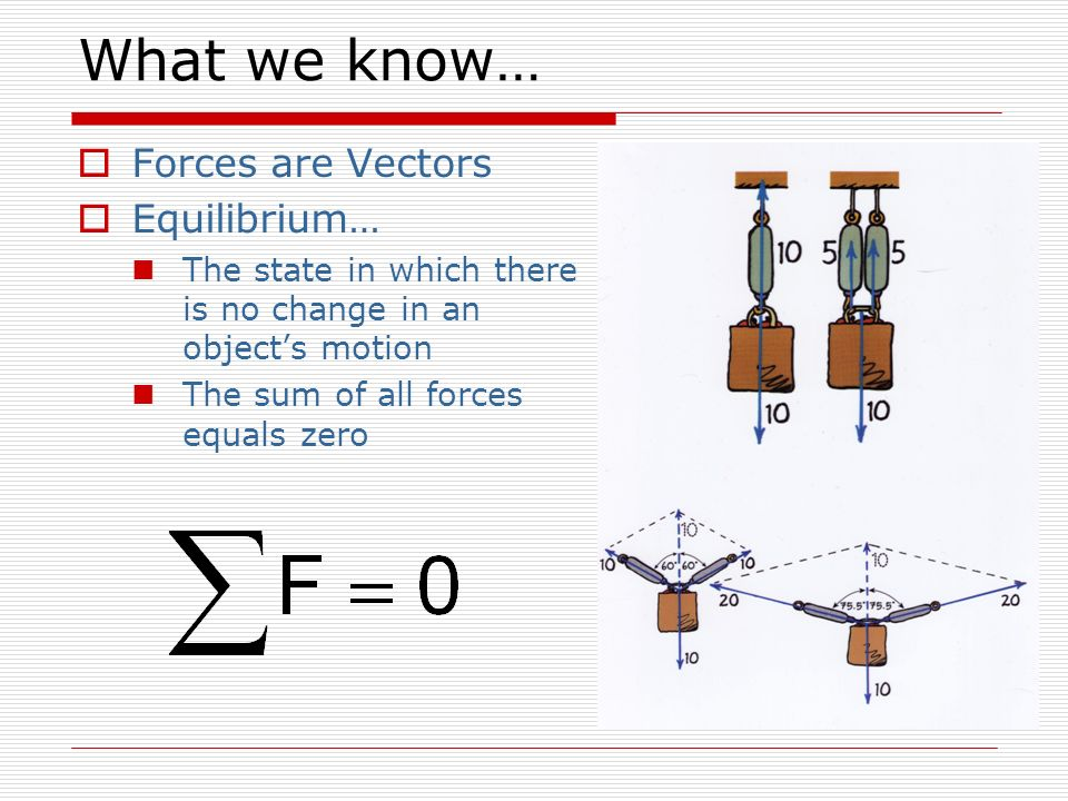 What we know… Forces are Vectors Equilibrium…