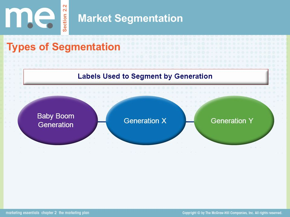 Labels Used to Segment by Generation