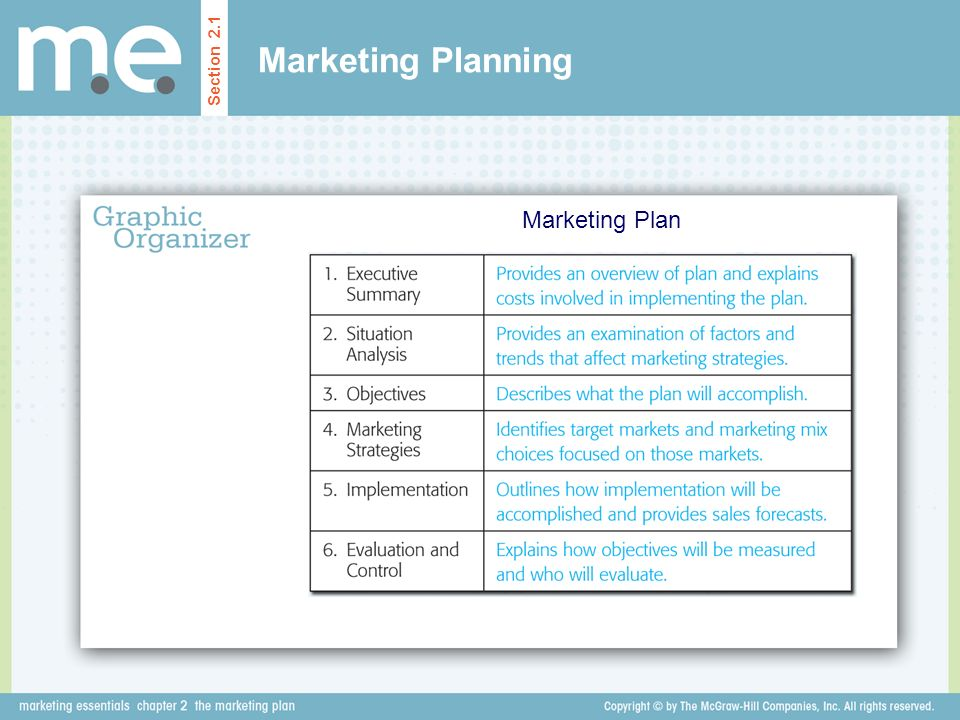 Marketing Planning Section 2.1 Marketing Plan