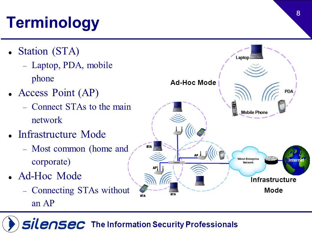 Wireless Hotspot Security - ppt video online download