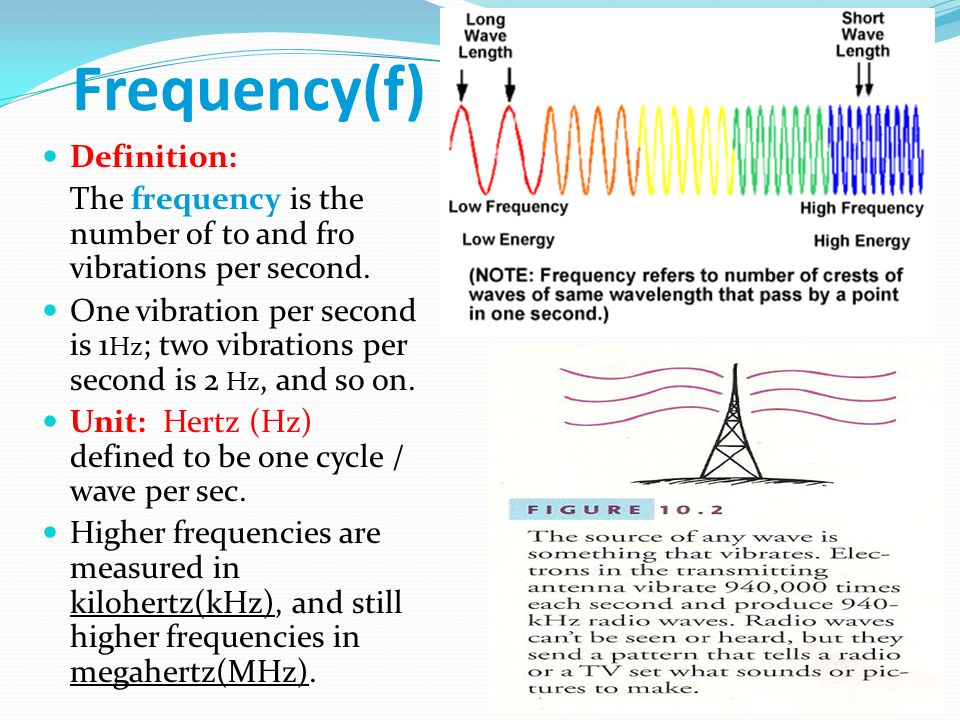Frequency(f) Definition: