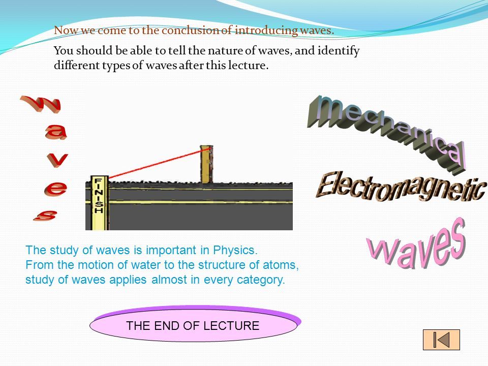 Waves mechanical Electromagnetic Waves