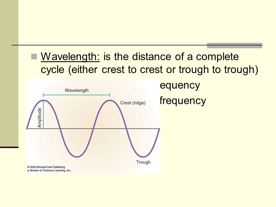 Wavelength: is the distance of a complete cycle (either crest to crest or trough to trough)