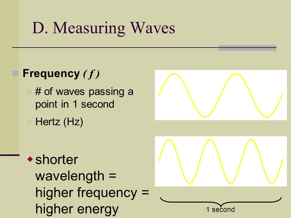 D. Measuring Waves Frequency ( f ) # of waves passing a point in 1 second. Hertz (Hz) 1 second.