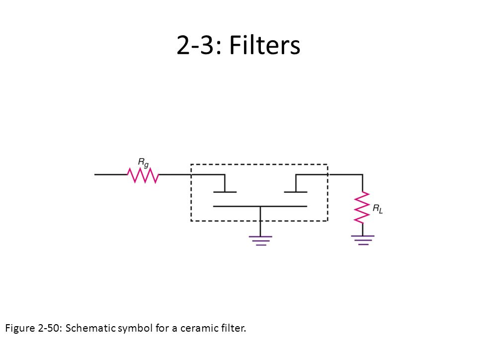 The Fundamentals of Electronics: A Review - ppt video online download