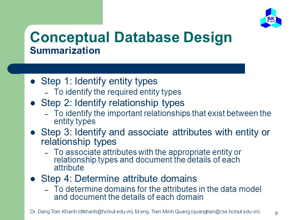 Conceptual Database Design Summarization